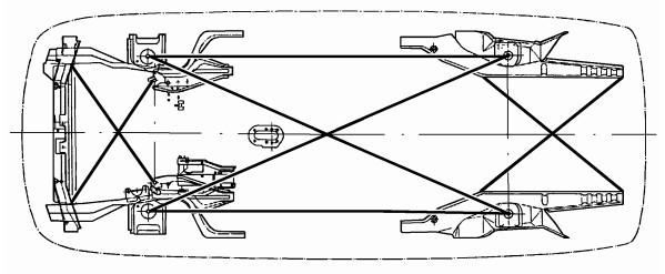 Изображение контрольных точек при замере геометрии кузова